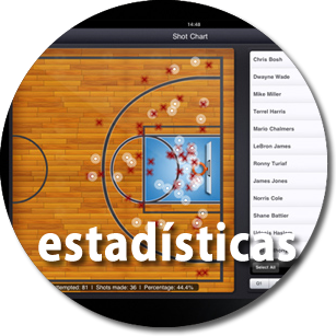 estadisticas-yobasket-baloncesto-talavera