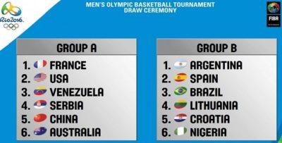 juegosolimpicosrio2016.com_baloncesto-grupos