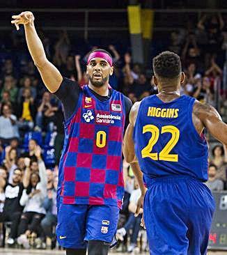 FCB Barcelona Basket. Análisis y notas de la temporada 2019-20. Por Roberto González Rico