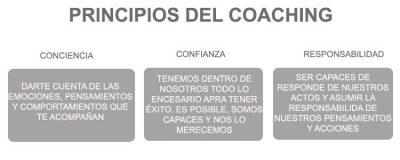 Principios-del-Coaching